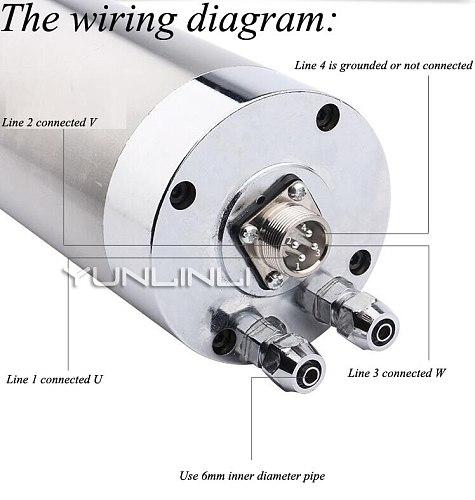 Engraving Machine Spindle Motor 1.5KW 80 Diameter Water Cooled Motor 24000 rpm High Speed Engraving Machine Accessories