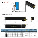 MZG CNC 12mm 16mm STFCL1616H16 External Turning Tool Lathe Cutter Bar TCMT Carbide Inserts Boring Arbor Clamped Steel Toolholder
