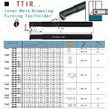 MZG TTIR20-2C 2.0mm  3mm CNC Lathe Machining Internal Cutting-off Toolholders Groove Cutter Inner Hole Grooving Tools