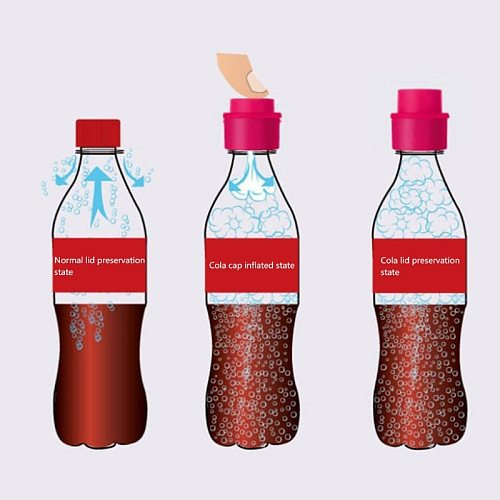 Fizz Keeper! Safe and Durable, Bottle Pump Caps,Bottle Stopper, Pump Bottle Dispenser Cap, Like A Wine Bottle Stopper Drop Ship