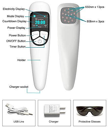 650nm808nm Handheld Handy Cure Laser Relief Cold Laser Low Level Laser Therapy LLLT Pain Relief for Human and Animals