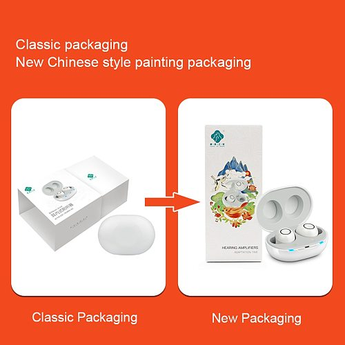 Intelligent New Style Hearing Aid Rechargeable Low-Noise Wide-Frequency One-Click Operation Elderly In-Ear Deaf Hearing Aids