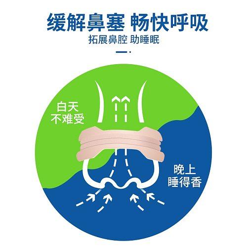 Children Adult Rhinorrhea Plaster Allergic Rhinitis Sinusitis Nose Nasal Congestion Not Ventilation Nose Paste Acupunture