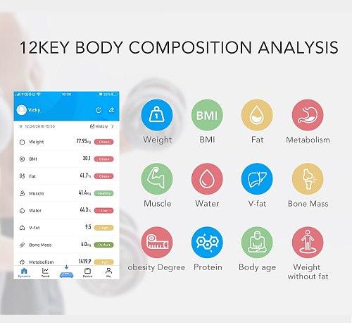 Sinocare  Body Fat Scale Digital Bathroom Weight Scale BMI Body Composition Analyzer With Smartphone App Bluetooth
