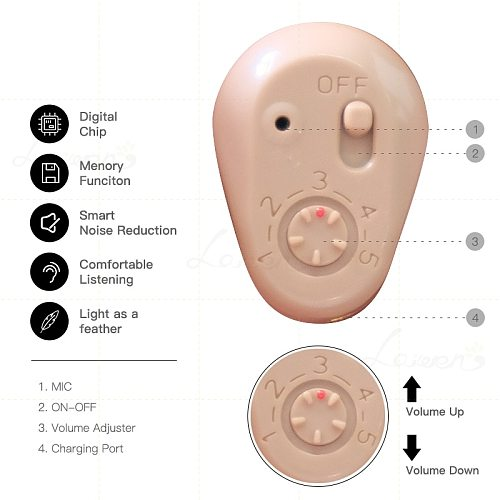 Rechargeable Hearing Aid Audiphone Mini Hearing Amplifier Ear Sound Amplifier Hearing Aids For Older