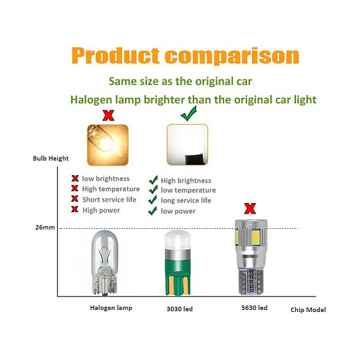 4 Pcs Super Bright 3030 SMD T10 LED W5W Car dome Light Auto Clearance Reading Lamp 12 Vehicle Door Bulb Accessories White 6000K
