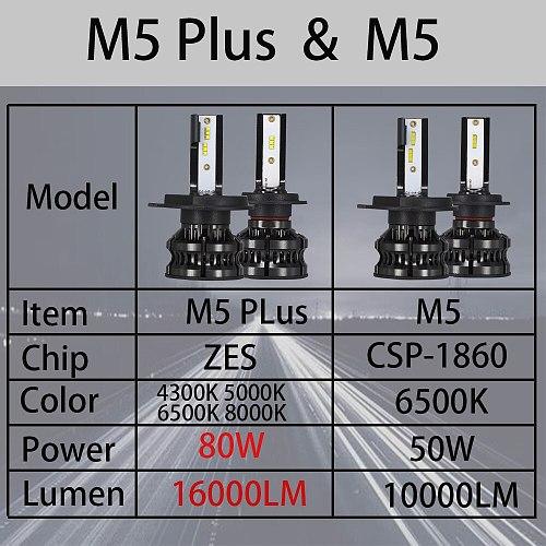 YHKOMS  H4 Led 4300K ZES H1 H7 LED 5000K 8000K H8 H9 H11 9005 HB3 9006 HB4 H3 80W 16000LM Car Headlight Auto Fog Light 12V 6500K