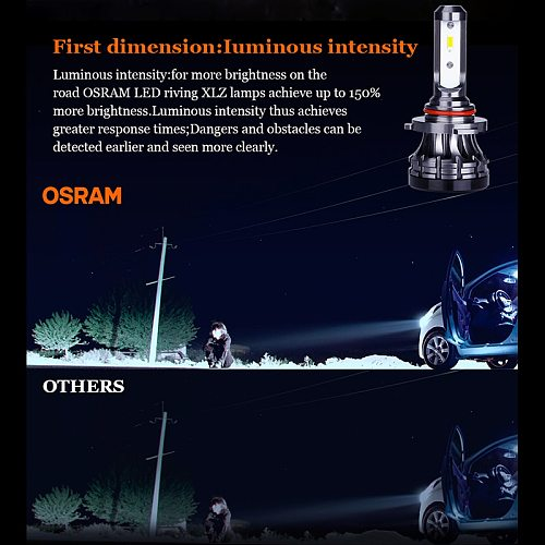 OSRAM h1 led h7 Led H4 H11 HB4 HB3 9005 9006 9012 HIR2 HB2 Headlight XLZ CLASSIC Car Bulb 6000K White Super Mini Auto Light 12v