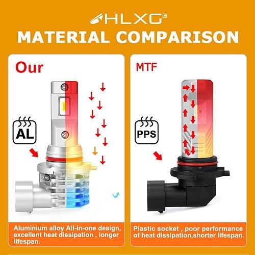 H11 H4 led headlight H8 h7 HB4 HB3 9005 9006 Turbo Car Bulb Auto fog light projector lens Lamp 6000K nebbia 12000LM CSP 12v HLXG