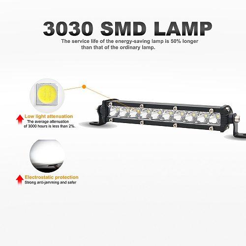 NLpearl 12V 24V Off Road LED Bar Spot Flood Combo LED Light Bar/Work Light for Truck Boat 4x4 ATV SUV Car Barra LED Headlights