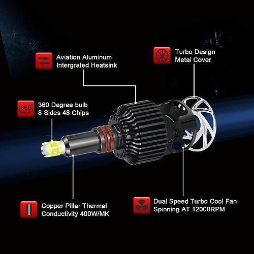 KOM POWER 14000LM LED H7 Headlights Bulbs 360 H1 LED H11 H8 H9 9005 9006 9012 HIR2 4300K 6000K Auto Lamp Turbo H7 LED Light Cars