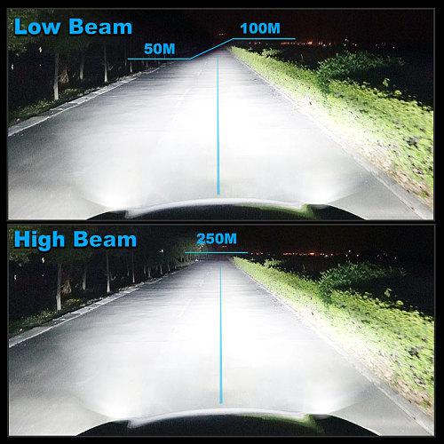 NAO H7 LED H4 H11 HB4 9006 9005 HB3 H1 H8 Car Headlight Bulbs COB SMD 6000K White 60W 12V H3 H13 9007 9004 Auto Accessories