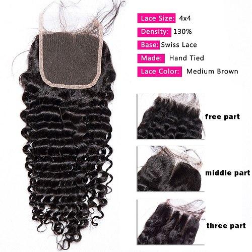 Deep Wave Closure 5x5 HD Lace Closure Swiss Lace 6x6 Lace Closure Brazilian Human Hair Extension 4x4 Deep Curly Closure Maxine R