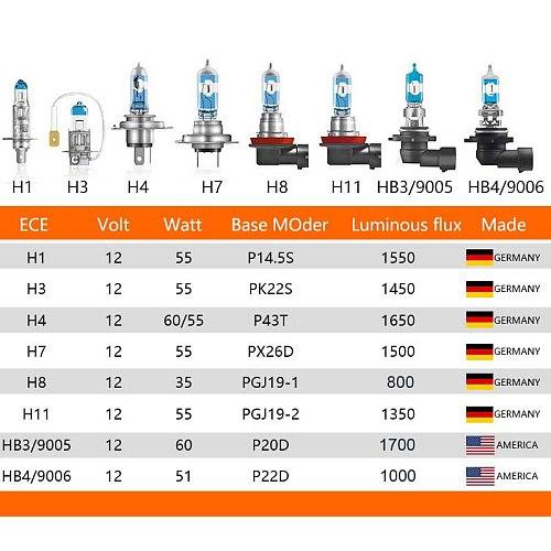 OSRAM H7 H4 H1 H8 H3 H11 9005 9006 HB3 HB4 Night Breaker Laser Halogen Lamps Fog Light 12V 55W 3700K +150% Brightness (2 pieces)