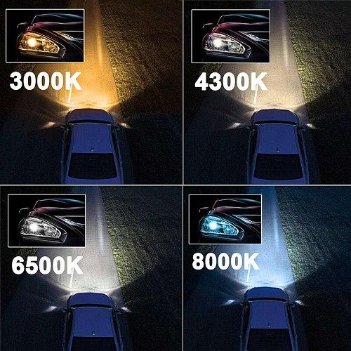 880 881 H1 H11 LED H4 CANBUS Mini Car Fog light H8 H9 9005 9006  H7 HB4 H3 H27 72W 8000LM 6500K 12V 24V Auto Headlight led lamp