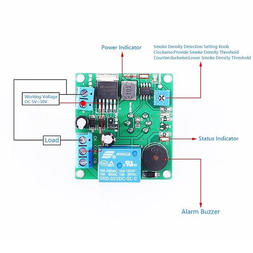 MQ-2 Smoke Sensor Module Smoking Detector Alarm Relay Switch Controller 12V 24V MQ-4 Methane Sensor Module Natural Detector