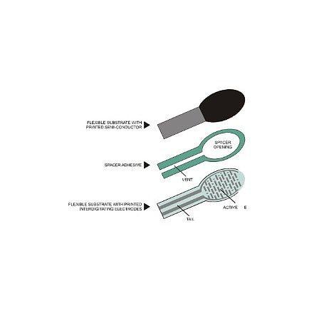 FSR402 Force Sensitive Resistor 0.5 inch  For Arduino compatible Force Sensing Resistor