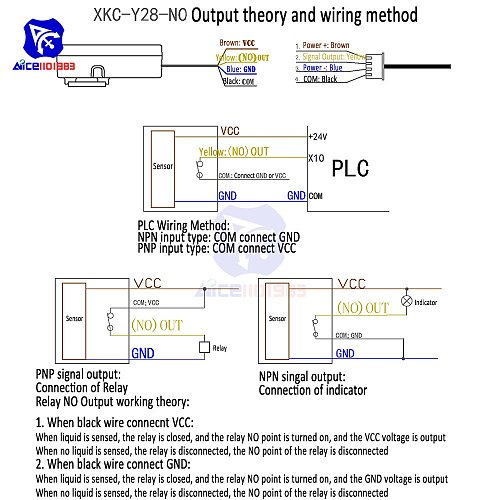 diymore Non-contact Liquid Level Sensor Switch Normally Opened (NO)/Normally Closed (NC) Relay Output Switch Controller XKC-Y28