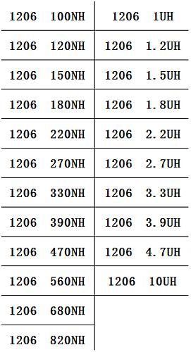 1206 SMD Multilayer Inductor Sample Book 100nH~10uH 22Valuesx25pcs=550pcs Assorted Kit