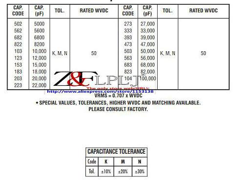 ATC200 B Series BX Ceramic MLCs  104 100nF 50V 100 nF 0.1UF  / 103 10nF 50v  10000pF  USED  20pcs/lot