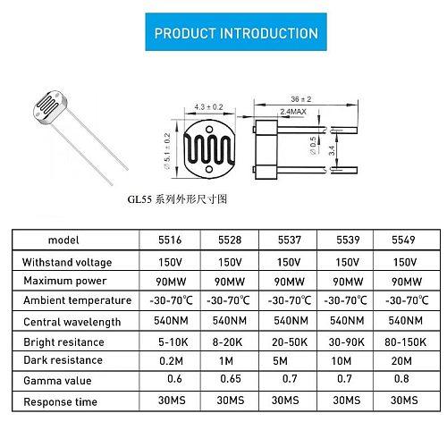 20PCS LDR Photo Light Sensitive Resistor Photoelectric Photoresisto  GL5528  5537 5506  5516  5539  5549