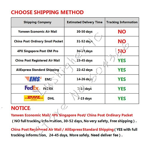 50pcs RV097NS 5pin Shaft 15mm 5K 10K 20K 50K 100K 500K B5K With A Switch Audio  Amplifier Sealing Potentiometer