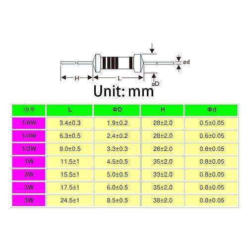 Wire Fuse Wirewound Resistor Fuse Resistance 3W 2W 1W  0.5W 0.1 0.15 0.22 0.33 0.47 0.5 1 1.5 2.2 3.3 4.7 5.1 10 20 47 68 100Ohm