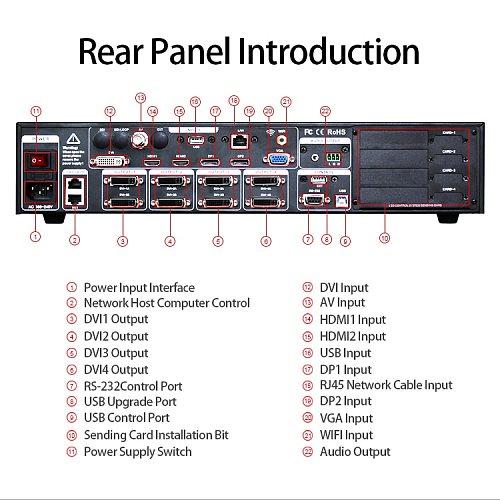Indoor Outdoor Ggb P2 P3 P3.91 P2.5 P6 P8 P5 P10 P16 Matrix Led Screen Display Panel Video Processor Multipicture Splicer SC4KS