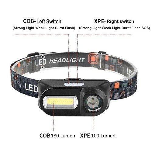 Portable Mini XPE + COB LED Headlamp USB Rechargeable Headlight Camping Riding Fishing Head Lamps Lantern Waterproof Flashlight