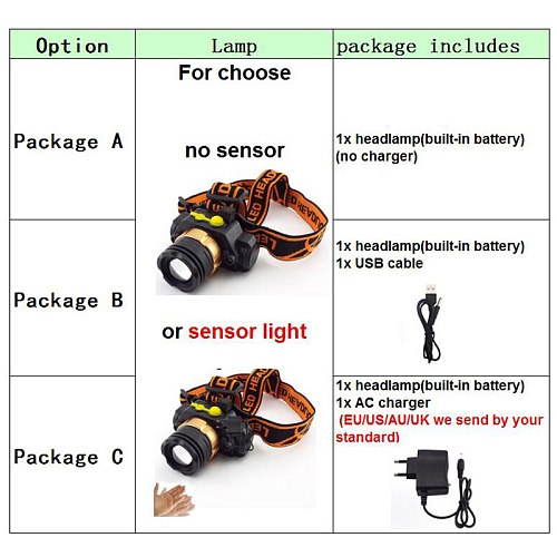 powerful XPE Q5 Led Headlamp sensor headlight frontal head torches Flashlight rechargeable 18650 Lamp light Night camping riding
