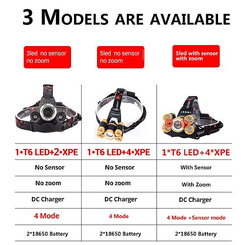 ZK25 LED Powerful Headlight headlamp 5LED T6 Head Lamp 8000lumens Torch head light 18650 battery Best For Camping/fishing