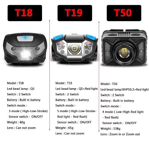 XHP50.2 Built in Battery Powerful LED Headlamp USB Rechargeable Headlight Body Motion Sensor Head Flashlight Torch Lamp Light Q5