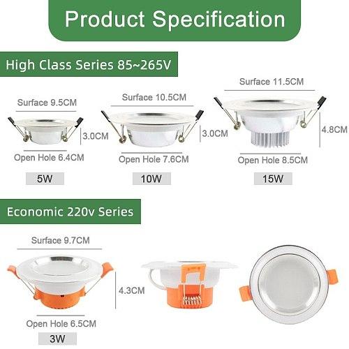 Kaguyahime LED Spot Light 5W 9W 15W 18W Silver White Ultra Thin AC 110V 220V Round Recessed LED Downlight LED Spot Lighting 12W