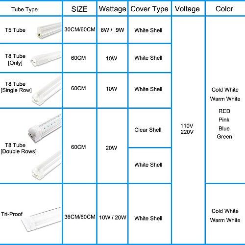 GreenEye Integrated LED Tube T5 Light 220v 240v 300mm 6w 600mm 9w Fluorescent Tube T5 LED Bar Lamp Cold White Warm Light Neon