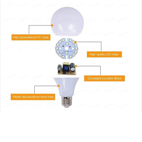 10pcs /lot E27/B22 100-240V LED Lamp Cool/Warm White SMD2835 Bulbs Living Room Lighting Light 3W/5W/7W/9W/12W/15W/18 led  bulb