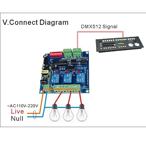 3CH DMX512 Relay Decoder AC110-220V Input 3 Group Relay Switch 3CH*5A iInput DMX Relay Controller for LED Lamp