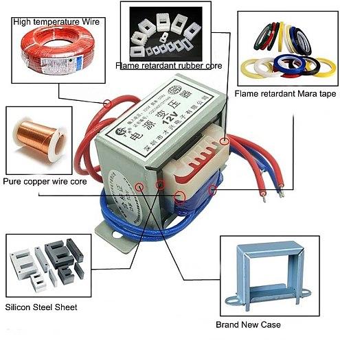 1W 2W 5W 10W 15W 20W 30W 50W Power Transformer Input AC 110V/220V/380V Output AC Single/Dual 6V 9V 12V 15V 18V 24V 36V
