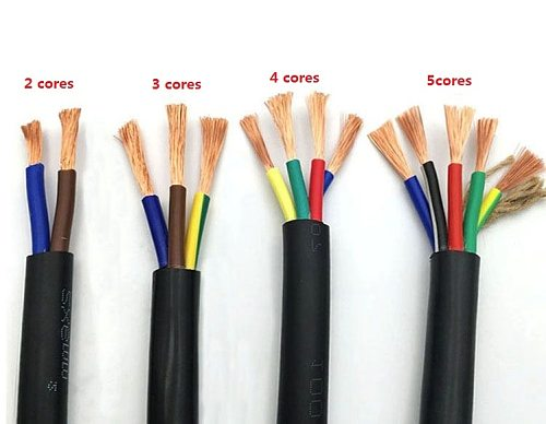 22 AWG 0.3MM2 RVV 2/3/4/5/6/7/8/10/12/14/16/18 Cores Pins Copper Wire Conductor Electric RVV Cable Black