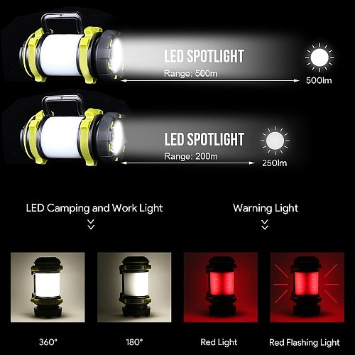 22000LM LED Camping Lantern USB Rechargeable Flashlight Waterproof Lantern for Hurricane Emergency Hiking Fishing with Batteries