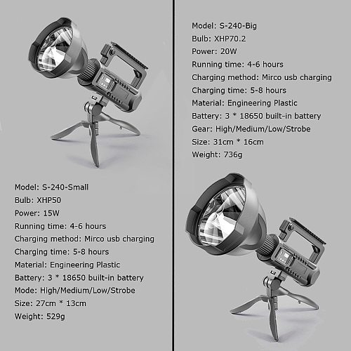 Super bright LED Portable Spotlights Flashlight searchlight With P70.2 Lamp Bead Mountable bracket Suitable for expeditions,etc.