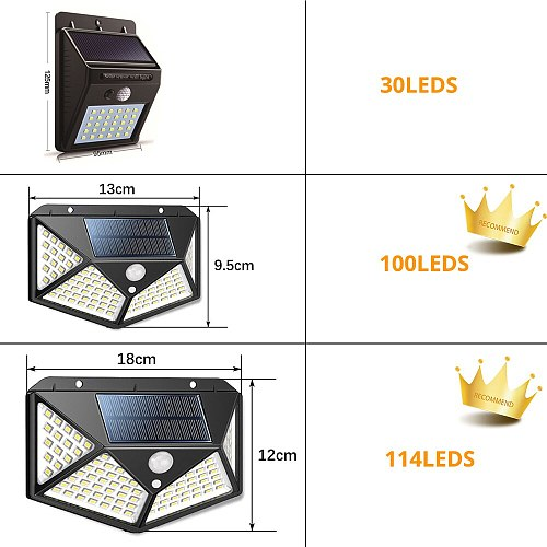 Outdoor Lighting Solar LED Wall Light Four-sided Luminous Human Body Induction Lamp Suitable for Courtyards, Fences, Garages