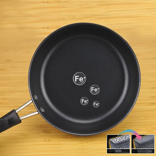 Non-Stick Frying Pan Breakfast Maker Pot Steak Fried Egg Pancake Steak Cookware Induction Cooker Universal Wok Steak Frying Pan