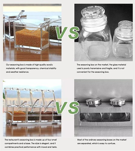 Transparent Spice Jar Set Salt And Pepper Seasoning Bottle Seal Lid Kitchen Condiment Spices Container Four Grid Seasoning Box
