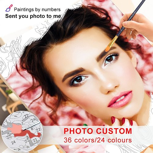 Customized Oil PaintingsByNumbers DIY Paint By Numbers Adults Gift Personalised Photo Coloring By Numbers DrawingByNumbers