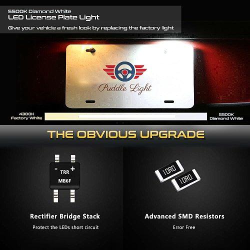 2Pcs LED License Number Plate Light No Error 24SMD Car Lamps for BMW 1 Series E81 E87 E87N F20 F21 Car Light Source