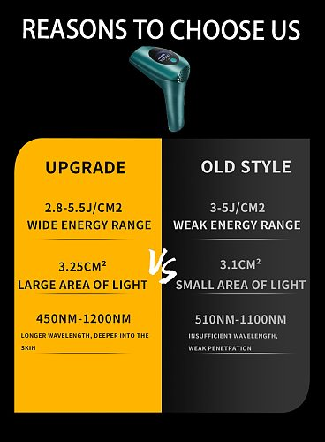 999999 Flashes 2021New Laser Hot Sell Laser Epilator Permanent IPL Photoepilator Hair Removal Painless Electric Epilator Machine
