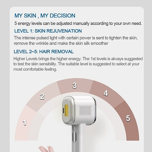 Osenyuan T023C IPL Hair Removal Equipment Professional Laser Epilator Machine Permanent Sapphire Painless Epilator For Women
