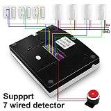 Wired & Wireless GSM Home Burglar Security Alarm System 433MHz Spanish French English Russian Italian Language Intercom