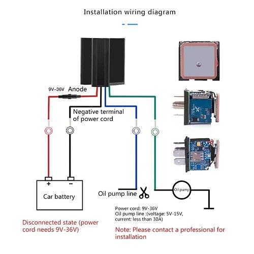 2021 New CJ720 Car Relay GPS Tracker GSM Locator Remote Control Anti-theft Device