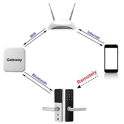 G2 Gateway For TT Lock APP Bluetooth Smart Electronic Door Lock Wifi Adapter